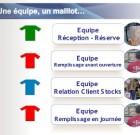 Le modèle opérationnel de Carrefour en question