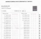 Assemblée générale Carrefour : uniquement deux actionnaires victorieux