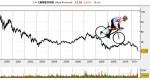 Carrefour bernard arnault