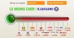 Carrefour plus cher que Leclerc il faut réinventer Carrefour