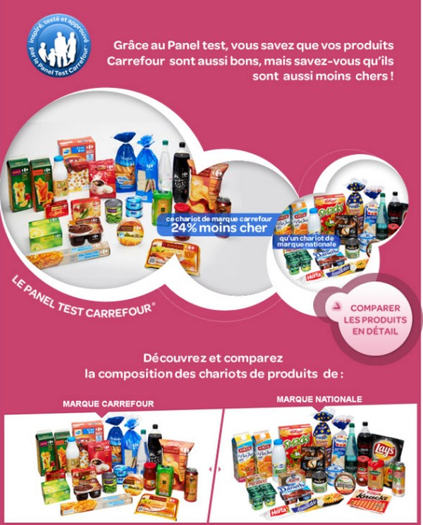 carrefour panel test moins cher