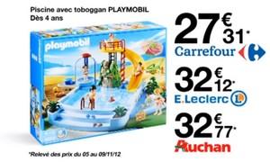 Carrefour Attaque Les Prix Leclerc Et Les Autres Sur Les Jouets