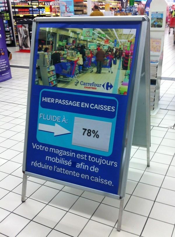Carrefour chartres taux fluidite 78