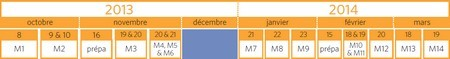 solvay Executive retail distribution calendrier