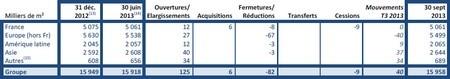 EXPANSION SOUS ENSEIGNES – T3 2013 carrefour