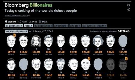 bloomberg milliardaires