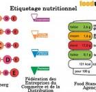 Etiquetage nutritionnel : les enjeux derrière l'intox selon Foodwatch