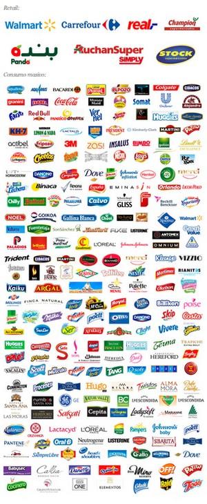 Brand Value MonAvisLeRendGratuit