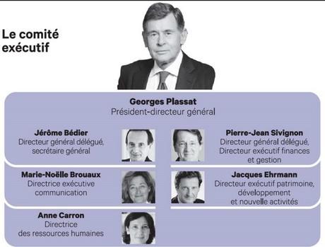 carrefour comite executif 2015
