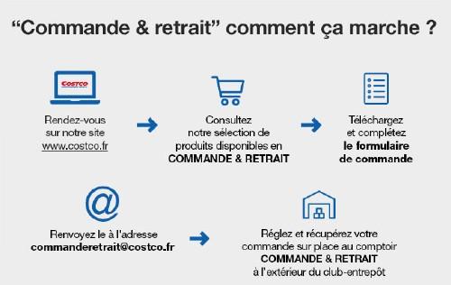 """Costco France lance un """"Commande & retrait"""" sur internet"""